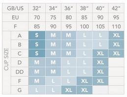 tabulka_velikosti_podpr_tehotenska_ke_kojeni